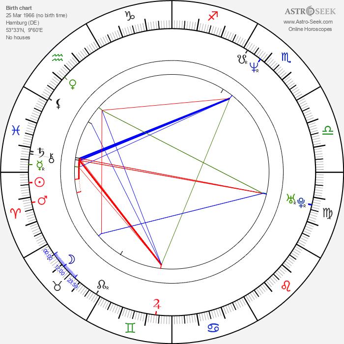 Tatjana Patitz - Astrology Natal Birth Chart