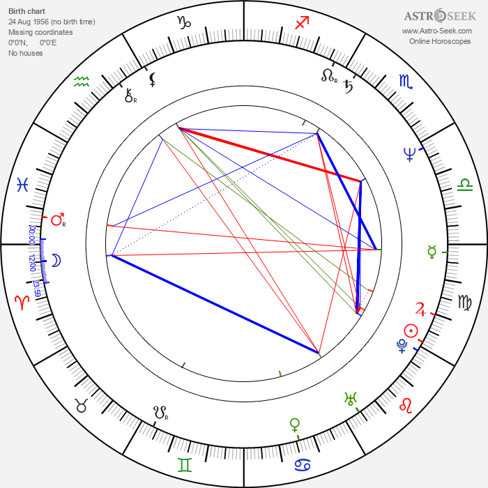 Taťjana Taškova - Astrology Natal Birth Chart
