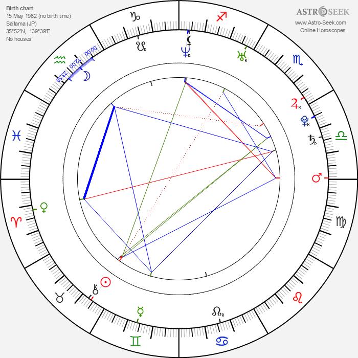 Tatsuya Fujiwara - Astrology Natal Birth Chart