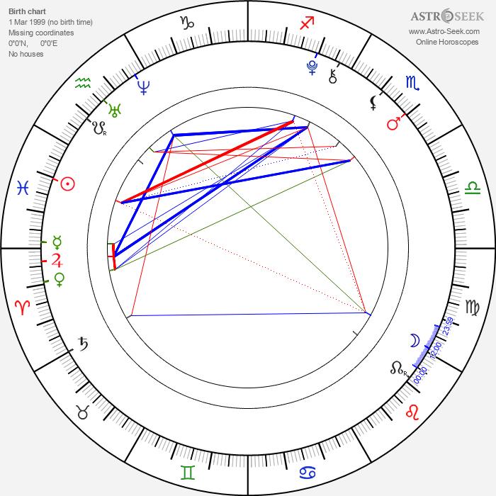 Tatum McCann - Astrology Natal Birth Chart