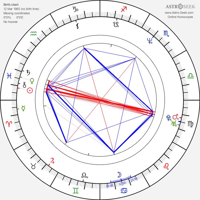 Tatyana Lyutayeva - Astrology Natal Birth Chart