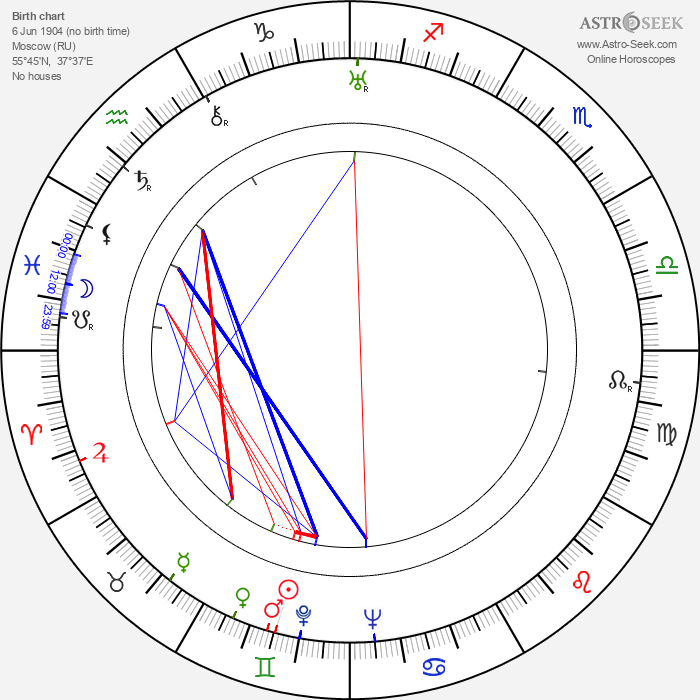 Tatyana Pelttser - Astrology Natal Birth Chart