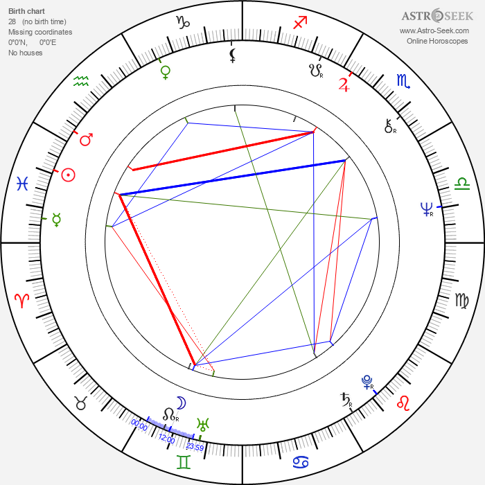 Tatyana Vasileva - Astrology Natal Birth Chart