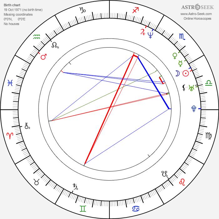 Tava Smiley - Astrology Natal Birth Chart