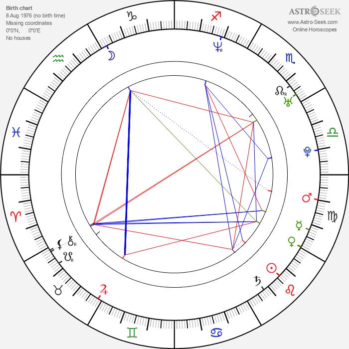 Tawny Cypress - Astrology Natal Birth Chart