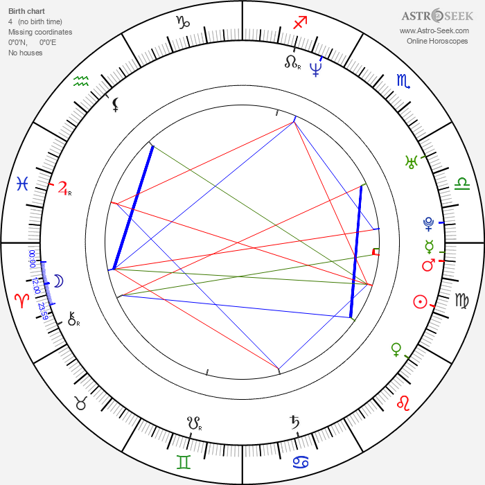 Taya Kyle - Astrology Natal Birth Chart