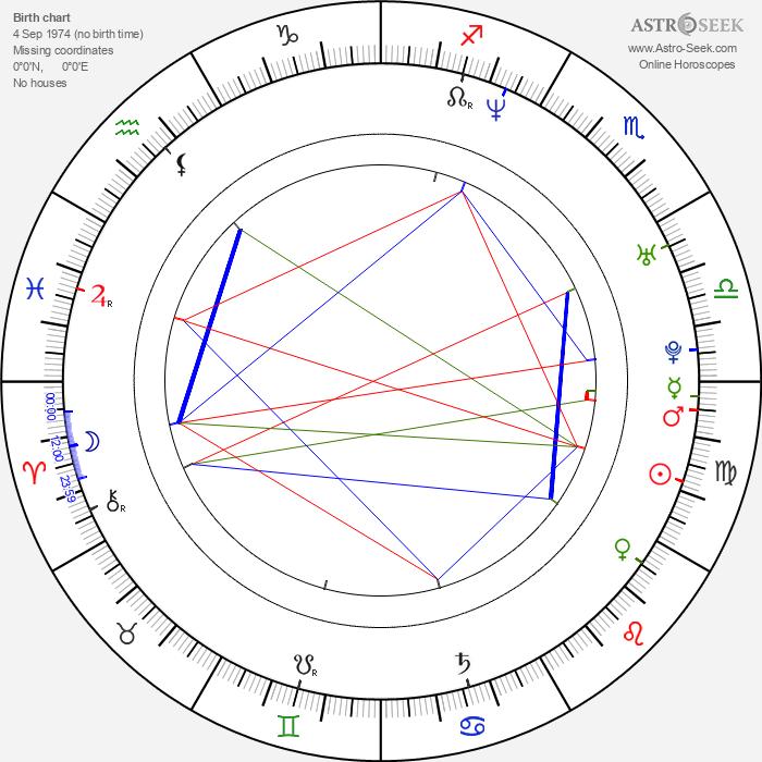 Taya Kyle - Astrology Natal Birth Chart