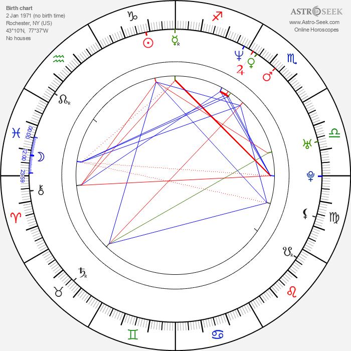 Taye Diggs - Astrology Natal Birth Chart