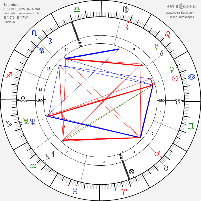 Taylor Brooks - Astrology Natal Birth Chart