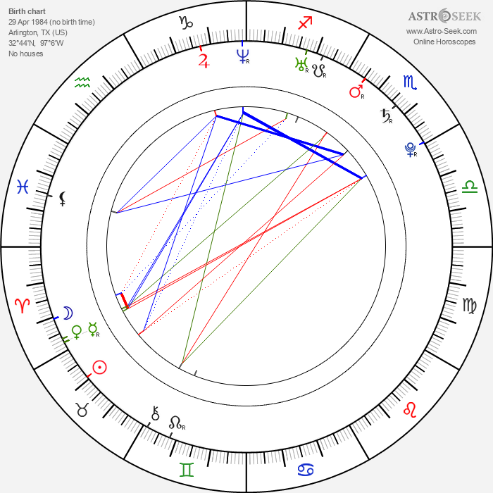 Taylor Cole - Astrology Natal Birth Chart