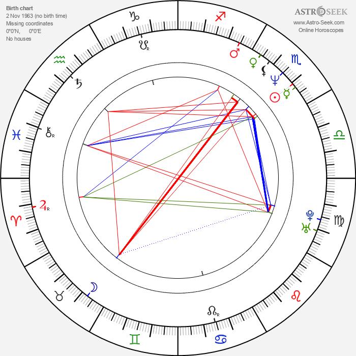 Taylor Dante - Astrology Natal Birth Chart