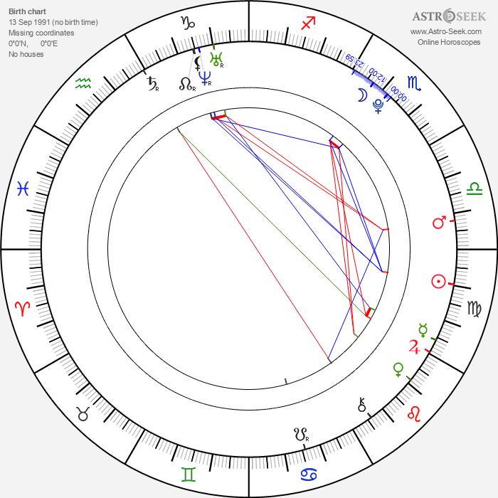 Taylor Gildersleeve - Astrology Natal Birth Chart