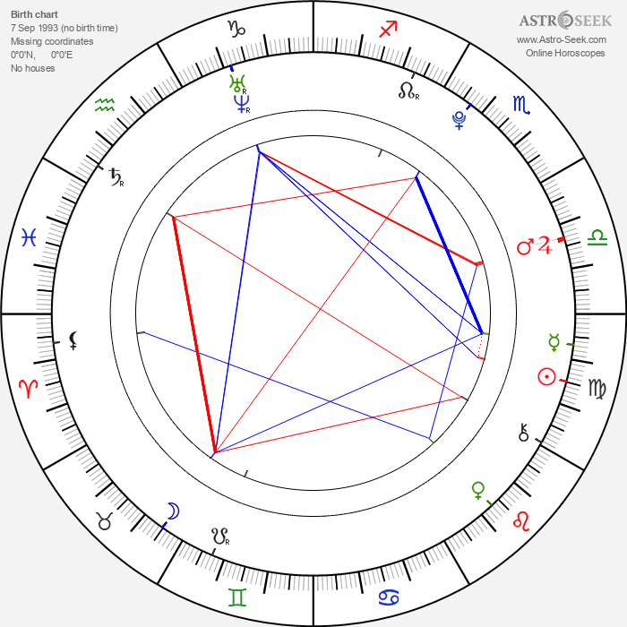 Taylor Gray - Astrology Natal Birth Chart
