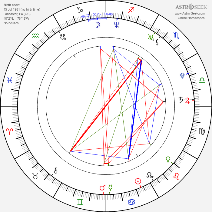 Taylor Kinney - Astrology Natal Birth Chart