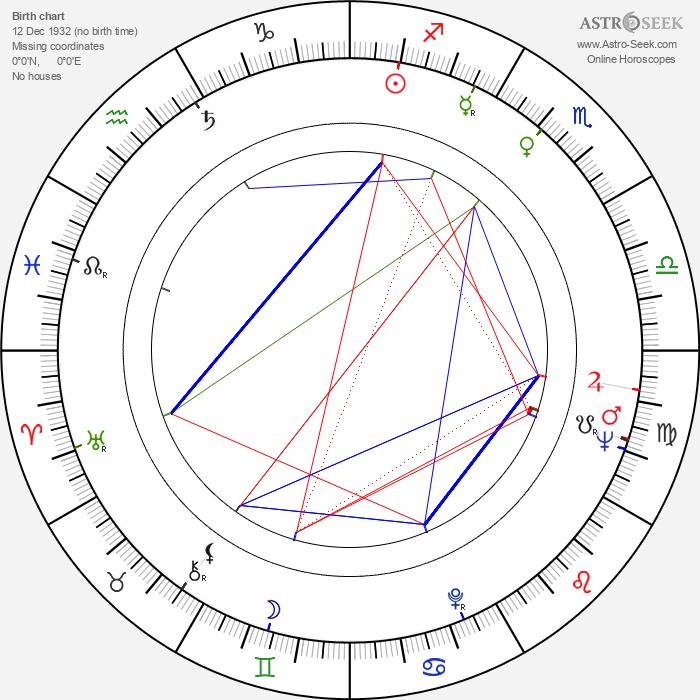 Tea Ista - Astrology Natal Birth Chart