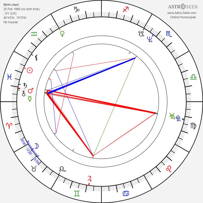 Téa Leoni - Astrology Natal Birth Chart