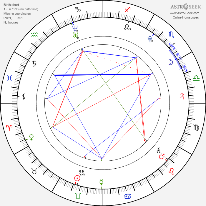Teal Conrad - Astrology Natal Birth Chart