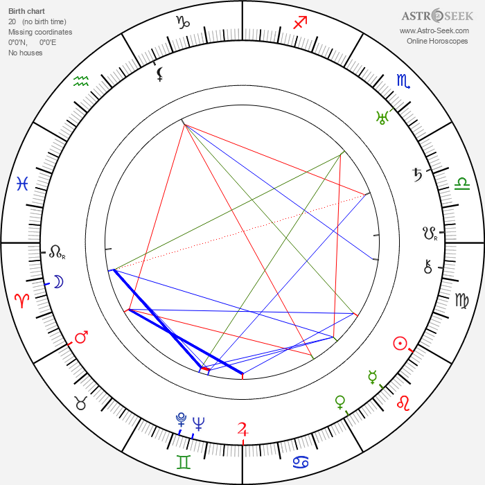 Tecla Scarano - Astrology Natal Birth Chart