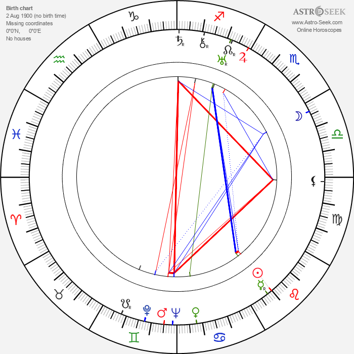 Ted D. McCord - Astrology Natal Birth Chart