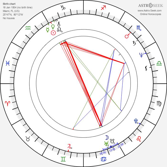Ted DiBiase - Astrology Natal Birth Chart