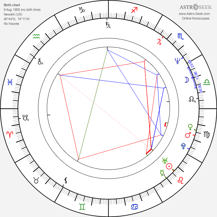 Ted Prior - Astrology Natal Birth Chart