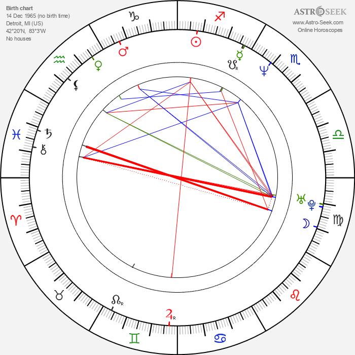 Ted Raimi - Astrology Natal Birth Chart