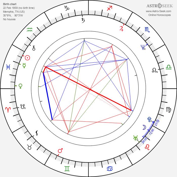 Teddi Barrett - Astrology Natal Birth Chart