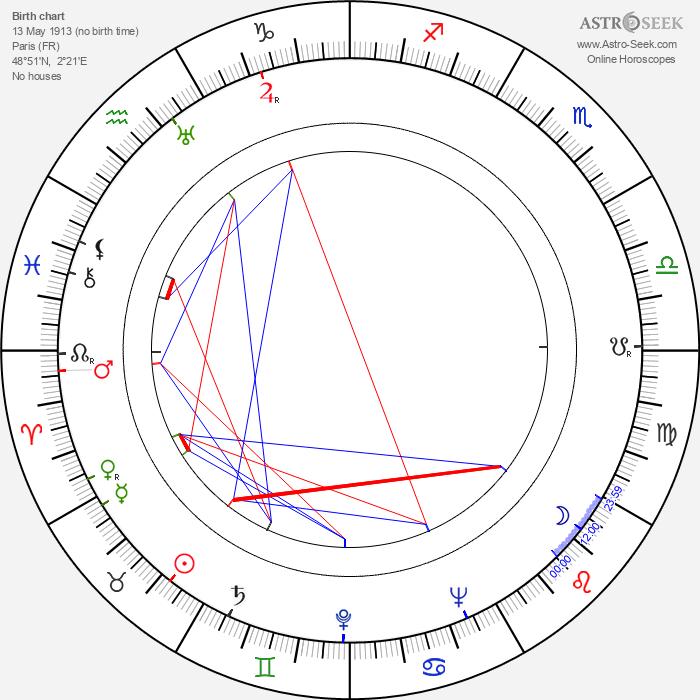 Teddy Bilis - Astrology Natal Birth Chart