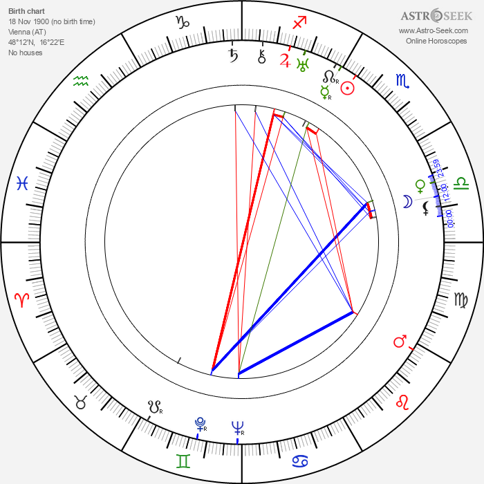 Teddy Bill - Astrology Natal Birth Chart