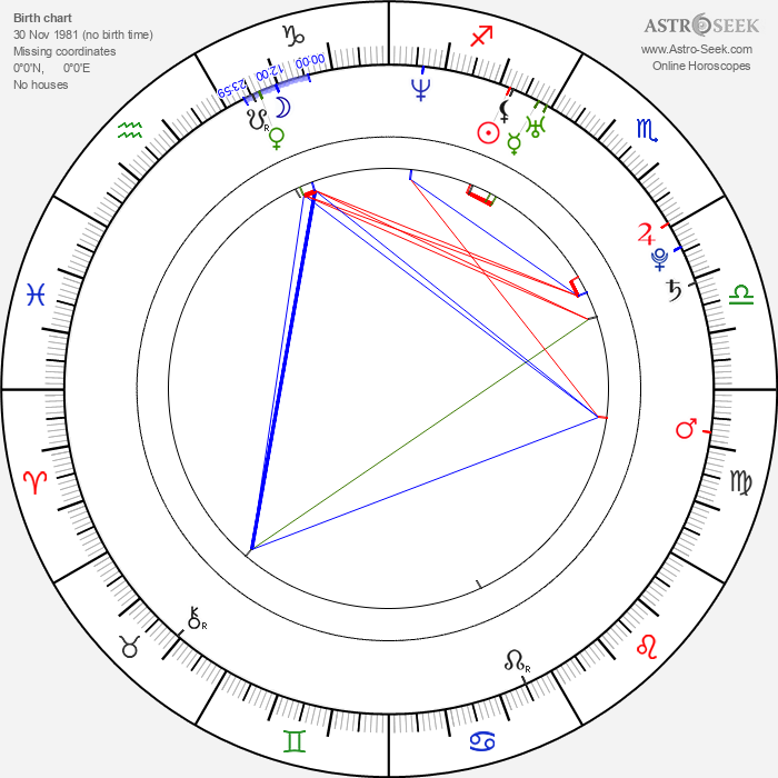 Teddy Dunn - Astrology Natal Birth Chart