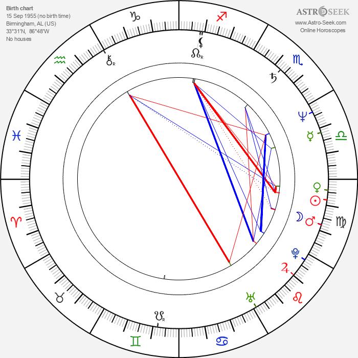 Teddy Long - Astrology Natal Birth Chart