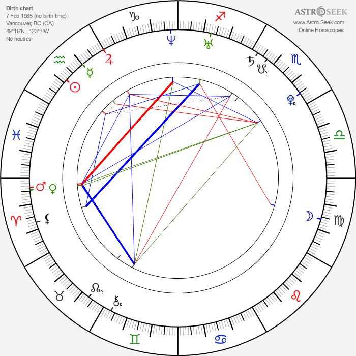 Tegan Moss - Astrology Natal Birth Chart