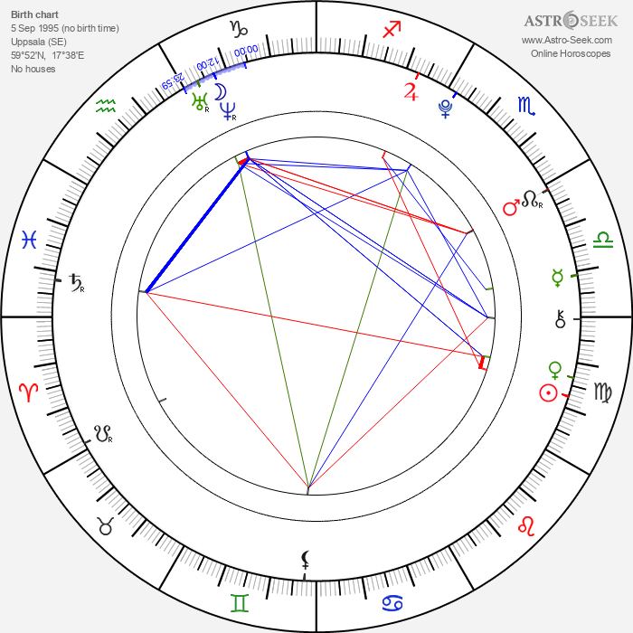 Tehilla Blad - Astrology Natal Birth Chart