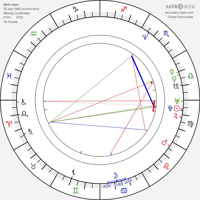 Tekin Kurtulus - Astrology Natal Birth Chart