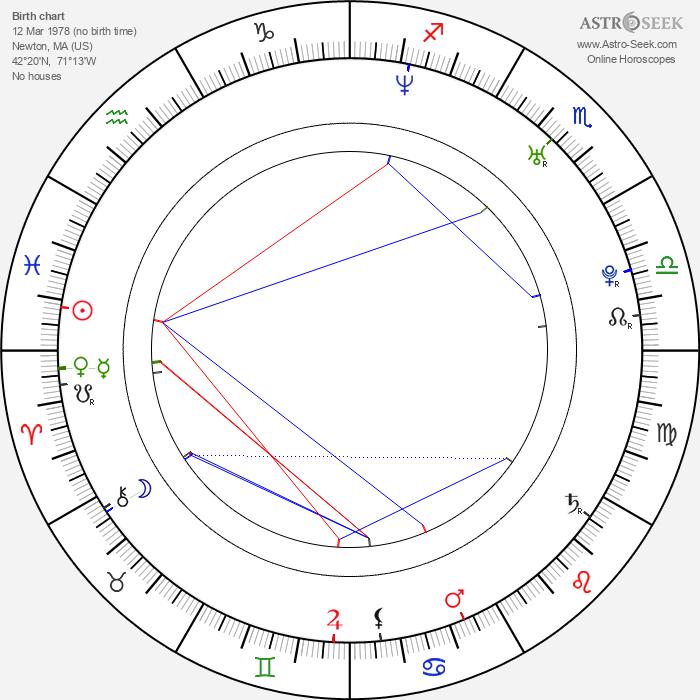 Tennyson E. Stead - Astrology Natal Birth Chart