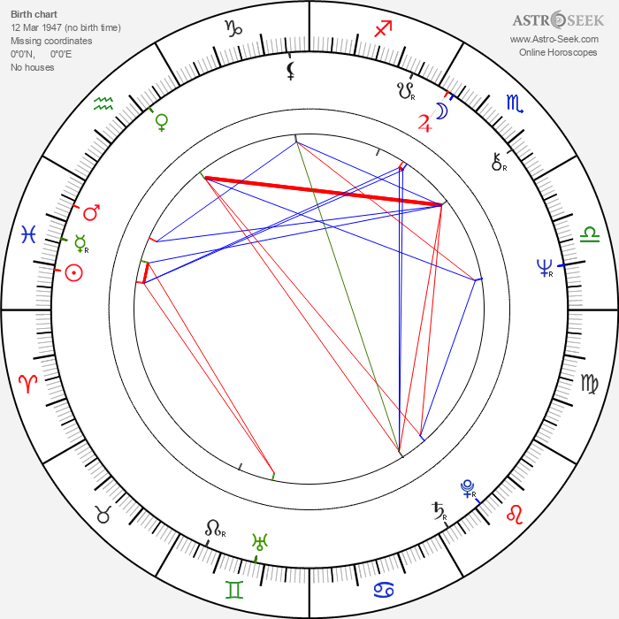 Tepi Salokari - Astrology Natal Birth Chart