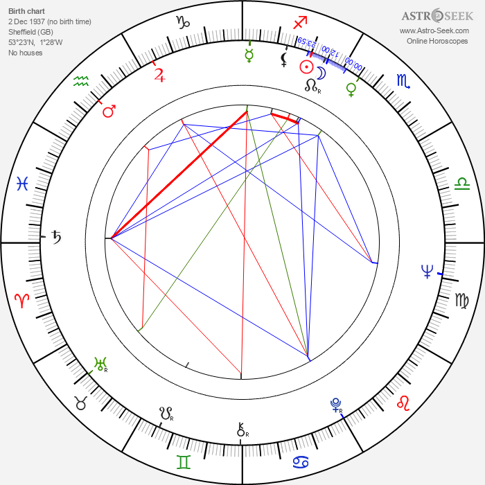 Terence A. Clegg - Astrology Natal Birth Chart