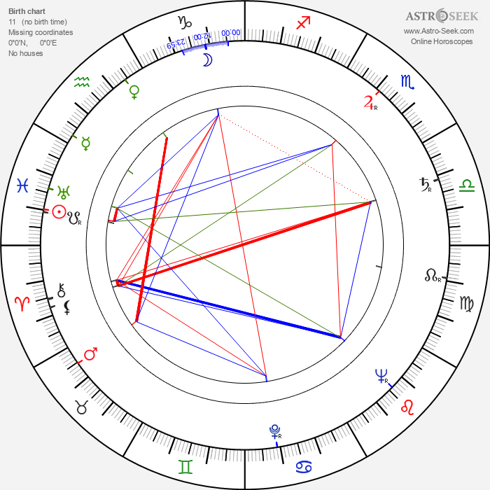 Terence Alexander - Astrology Natal Birth Chart
