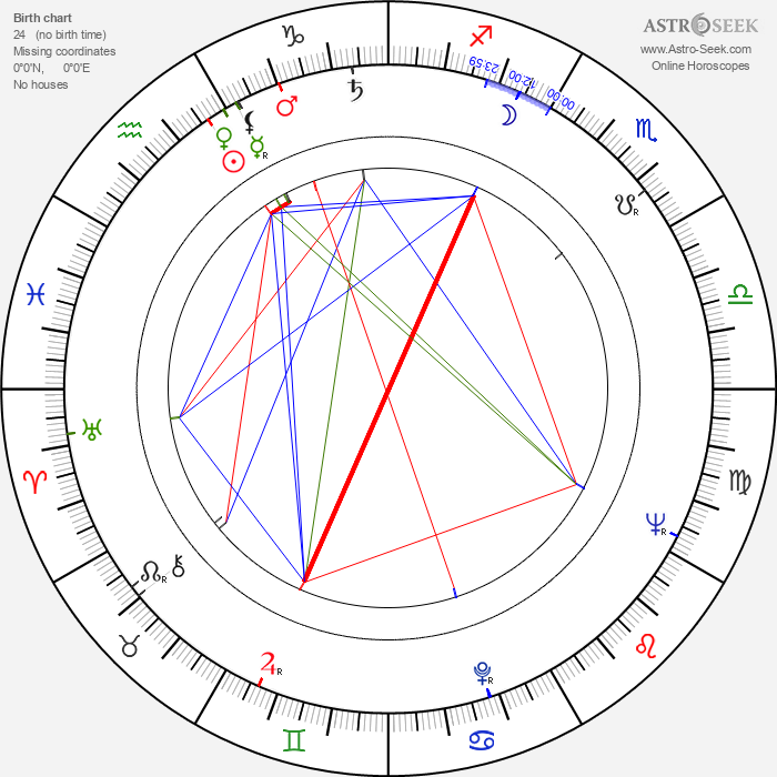 Terence Bayler - Astrology Natal Birth Chart