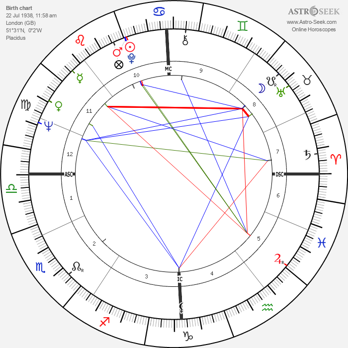Terence Stamp - Astrology Natal Birth Chart