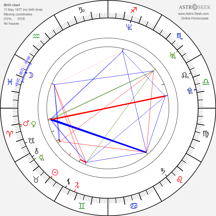 Teresa Dzielska - Astrology Natal Birth Chart