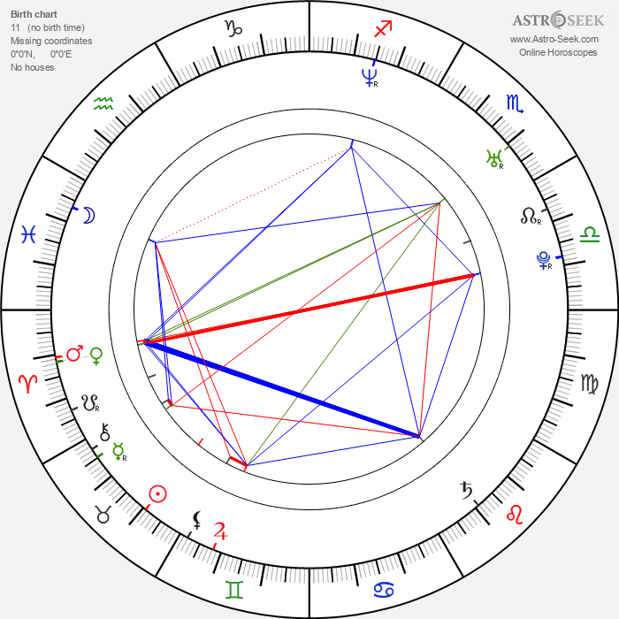 Teresa Dzielska - Astrology Natal Birth Chart
