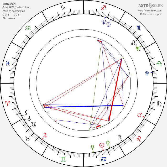 Teresa Fabik - Astrology Natal Birth Chart