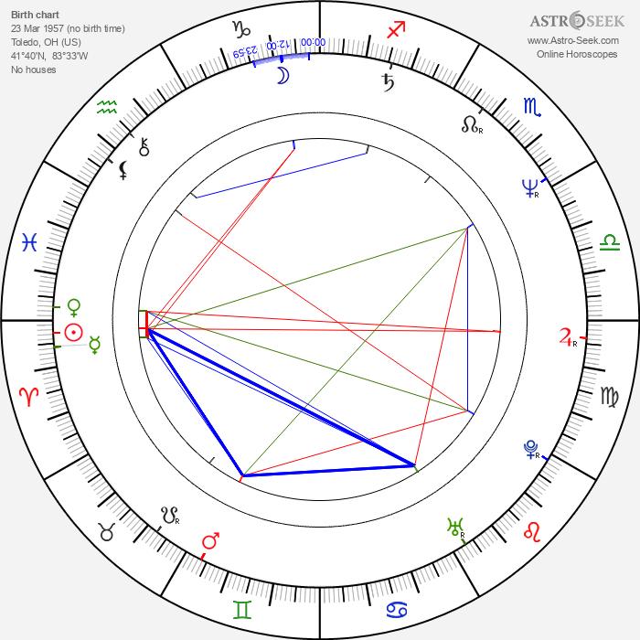 Teresa Ganzel - Astrology Natal Birth Chart