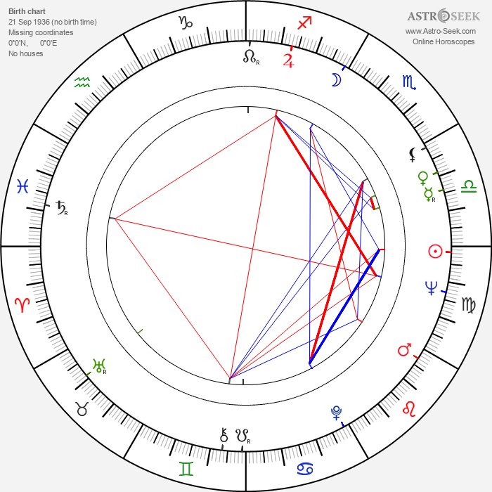 Teresa Gimpera - Astrology Natal Birth Chart