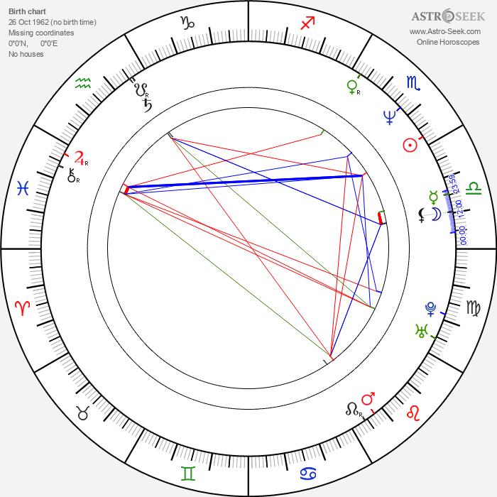 Teresa Medeiros - Astrology Natal Birth Chart