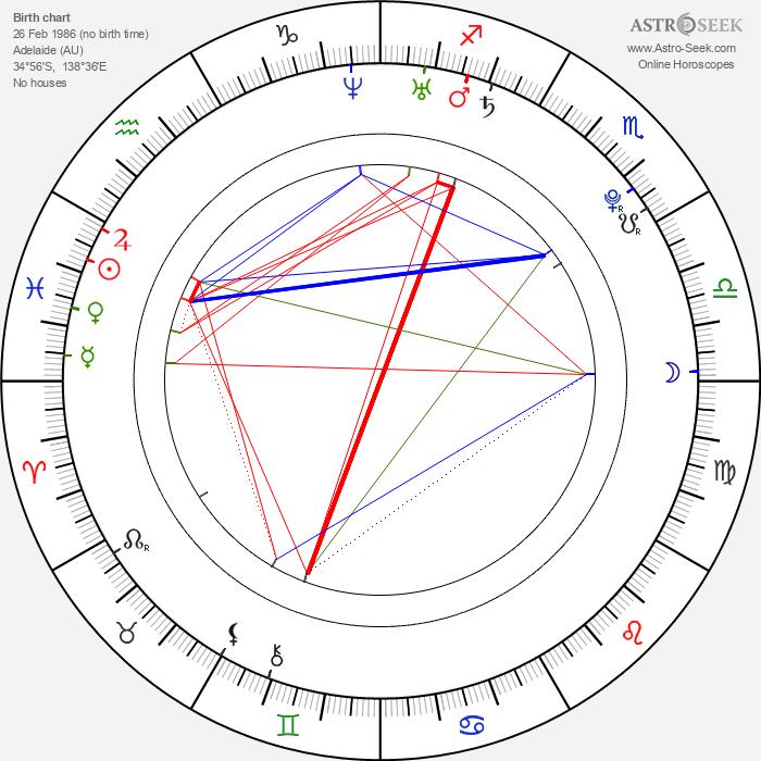Teresa Palmer - Astrology Natal Birth Chart