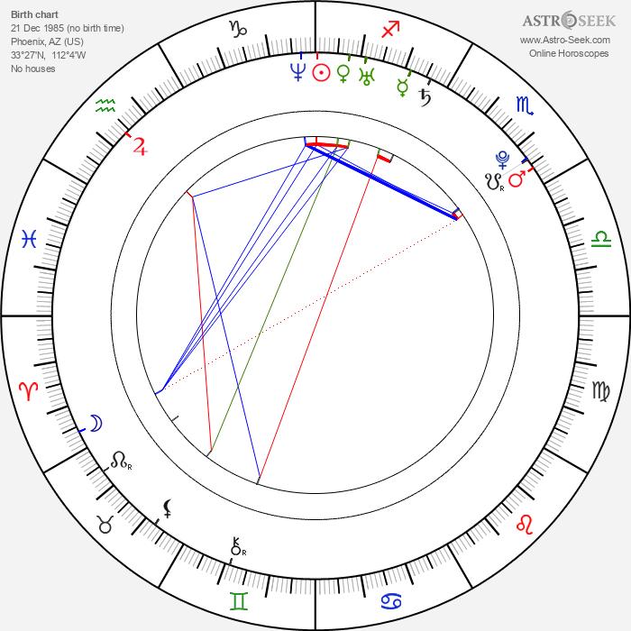 Terese Cilluffo - Astrology Natal Birth Chart