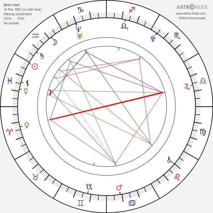 Tereza Blažková - Astrology Natal Birth Chart