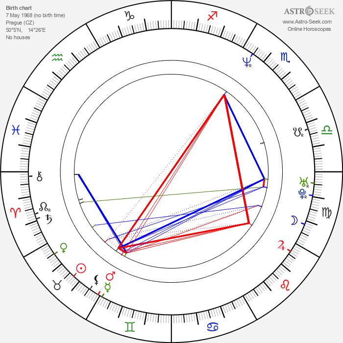 Tereza Brodská - Astrology Natal Birth Chart